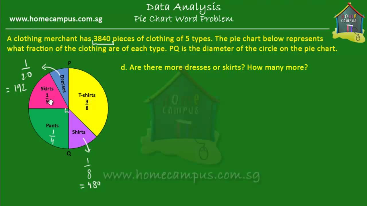 hight resolution of Data Analysis - Grade 6 (with videos