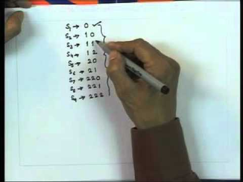 Mod-01 Lec-09 Kraft-Mcmillan Equality and Compact Codes