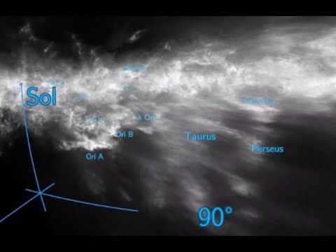 3D Dust Maps | Catastrophe Cycle Notes