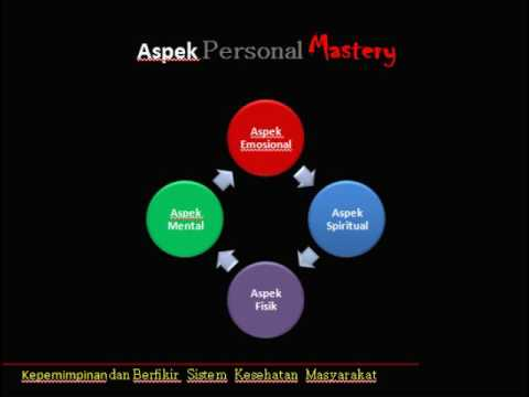 Personal Mastery SBY