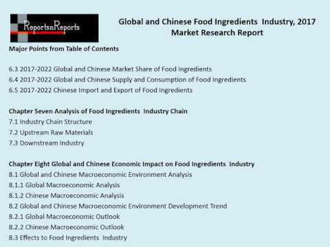 Food Ingredients Industry Trends and 2022 Forecasts for Global and Chinese Regions