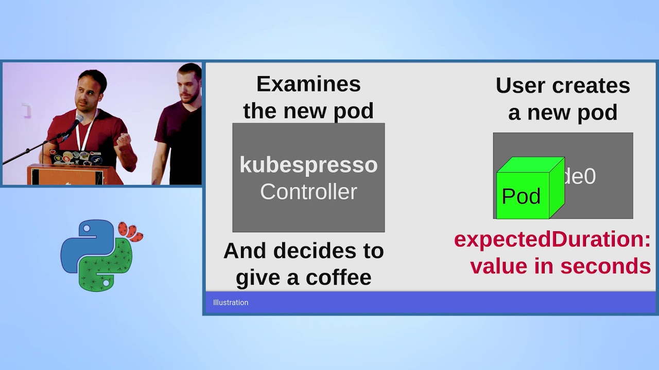 Image from Extend Kubernetes to make you a coffee - Daniel Belenky & Gal Ben Haim - PyCon Israel 2019