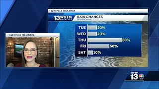 Chance of rain over the next week in central Alabama