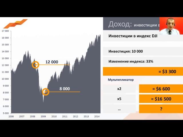 LibertEx Семинар Эффективные инвестиции