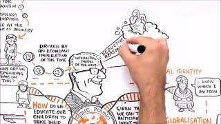 Изменение парадигмы образования – Кен Робинсон