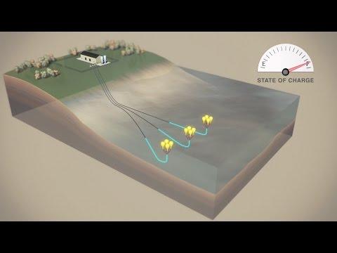 Hydrostor Marine - Underwater Energy Storage