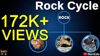 Earth Science - Rock Cycle And Types Of Rock | Iken Edu