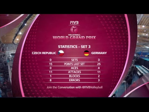 Czech Republic v Germany - Group 2: 2017 FIVB Volleyball World Grand Prix