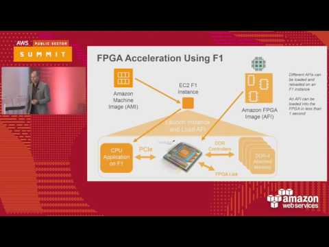 FPGA Accelerated Computing Using AWS F1 Instances (121671)