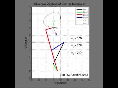 Four bar mechanism camera velocity and acceleration simulation four bar mechanism camera velocity and acceleration simulation ccuart Images
