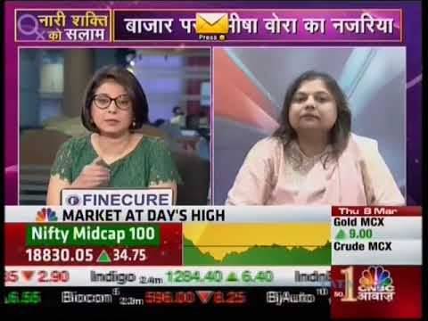 Amisha Vora's opinion on - Panic Selling in Markets, Power and Bank Sector Stocks.