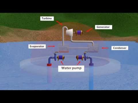 Ocean Thermal Energy Conversion ( OTEC ) - Animated and expl