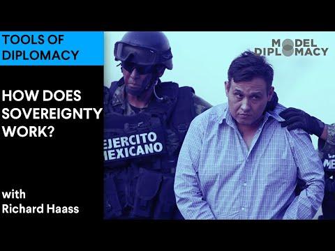 Sovereignty | Model Diplomacy