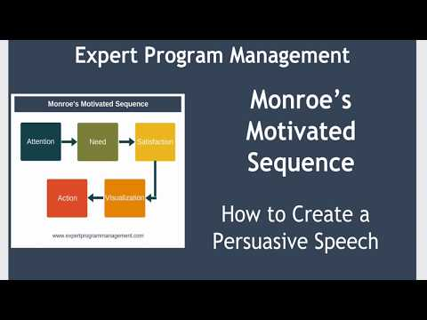 Monroe's Motivated Sequence / Example Persuasive Speech
