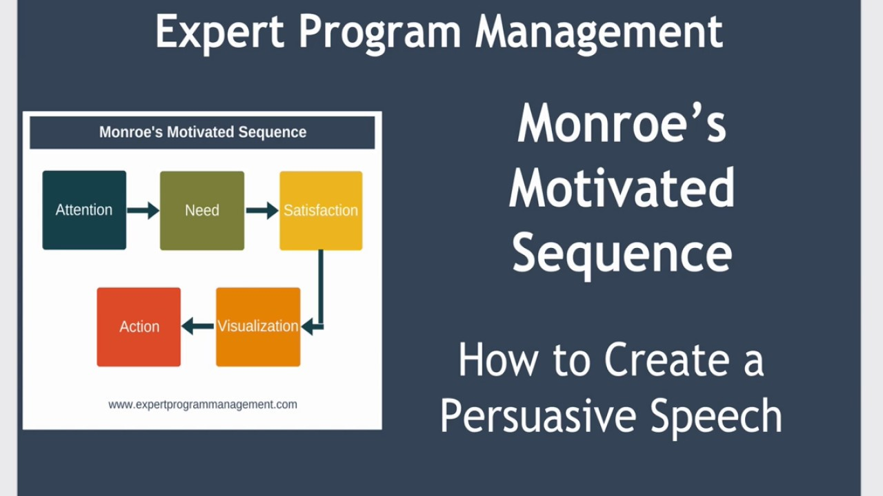 "persuasive speech monroe s motivated sequence ""monroe's motivated sequence"" is a 5-step persuasive speech outline designed to move your audiences to take action as alan monroe himself put it: although individuals may vary to some extent, research has shown that most people seek consistency or balance among their cognitions."