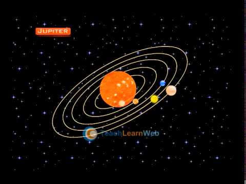 CBSE Science class 4 demo OUR UNIVERSE THE PLANETS AND THE ...