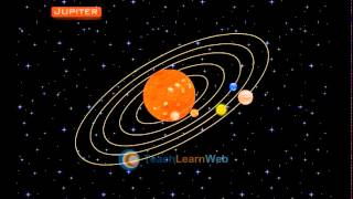 CBSE Science class 4 demo OUR UNIVERSE THE PLANETS AND THE SOLAR SYSTEM