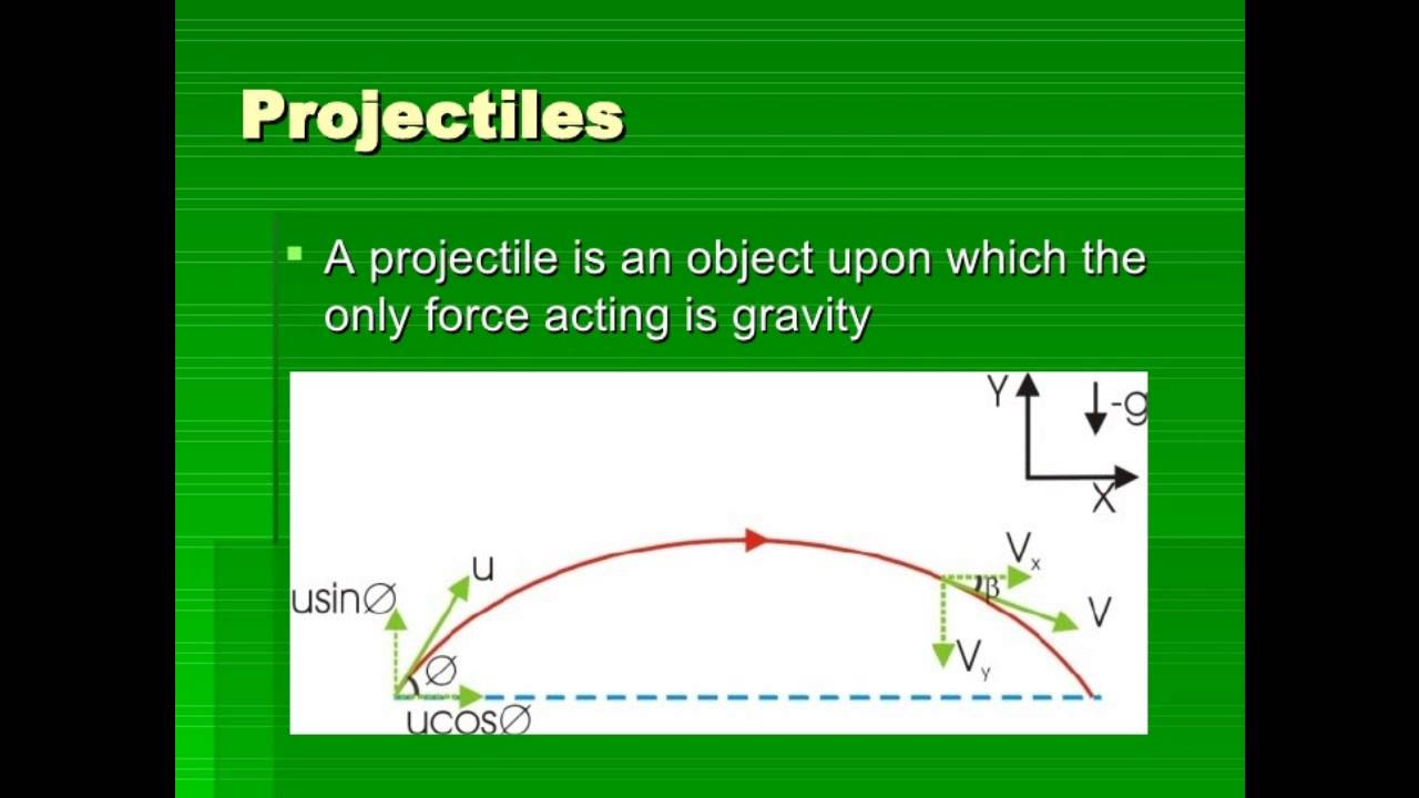 Projectile motion physics tutorial - YouTube