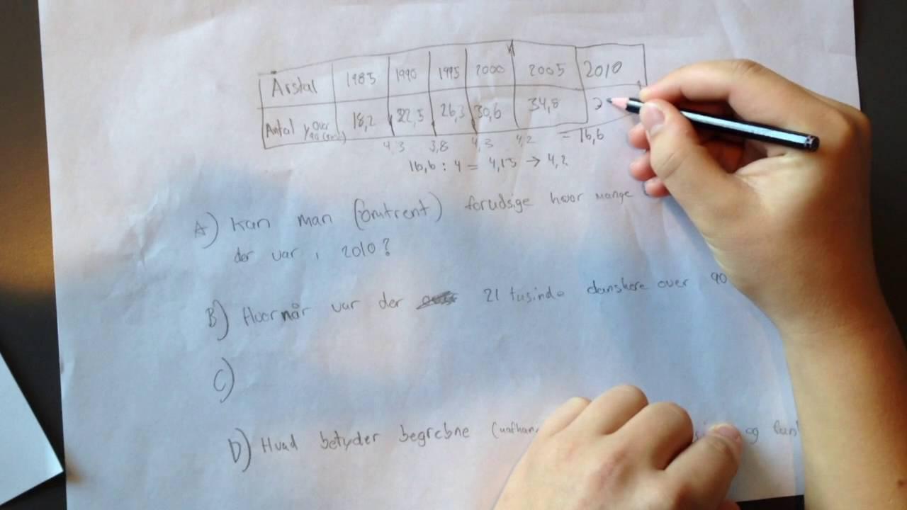 Matematik - Tabeller og funktioner.