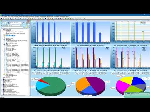Gestión y Planificación de la Producción | WORKPLAN Webinar