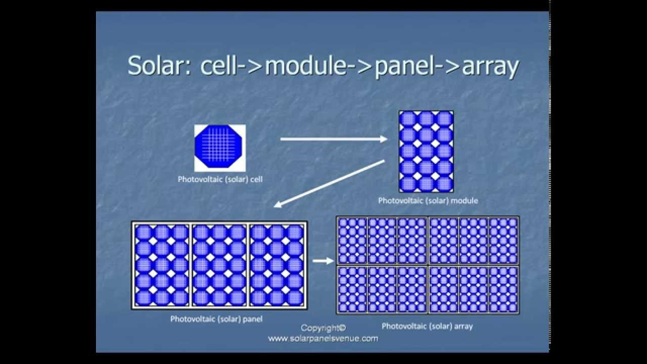 working of solar cell pdf