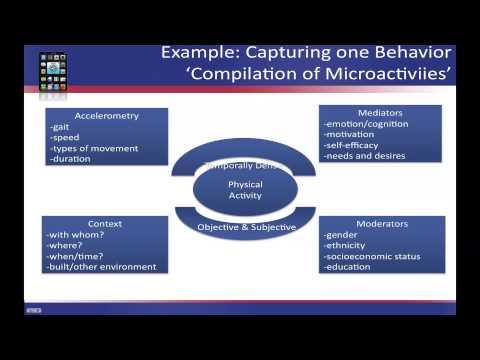 Understanding Health-Related Behavior