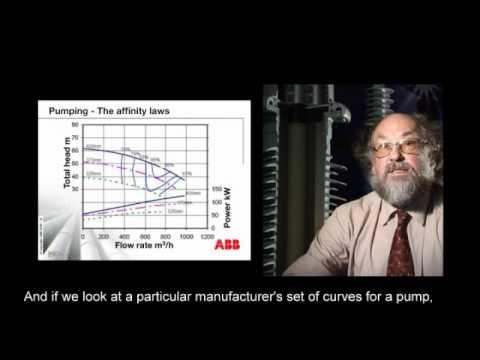 Basics of pumps and pump curves - Part 3