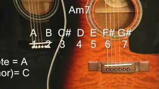 chord names music theory what does am7 mean ericblackmonmusic guitar lesson tutorial