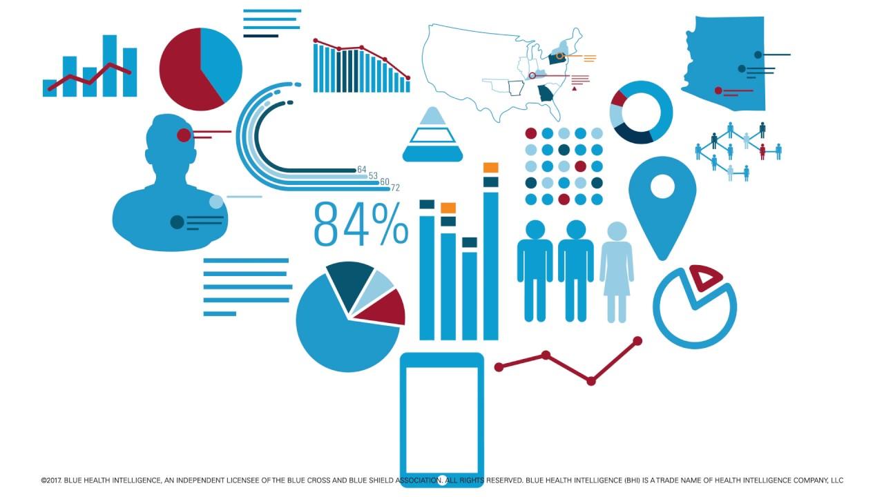Whyzen Analytics - Blue Health Intelligence