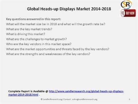 Global Heads up Displays Market 2014 2018