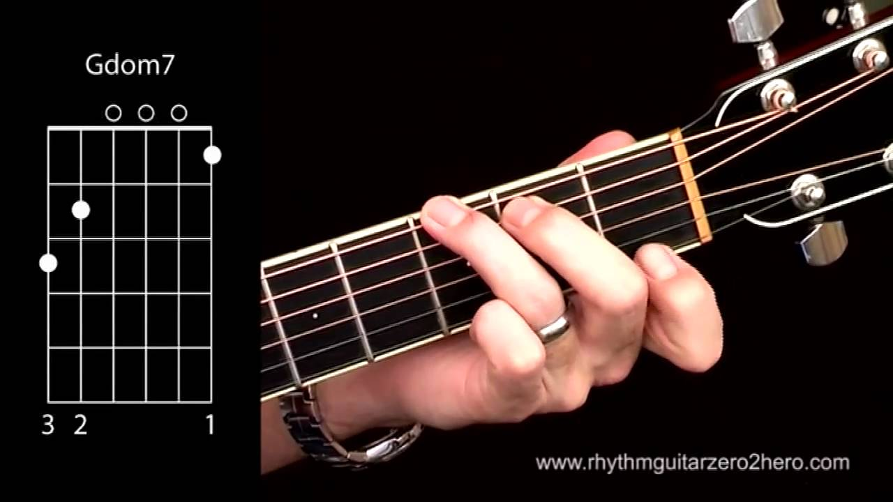 Chords on a acoustic