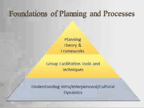 An Introduction to Strategic Planning 1