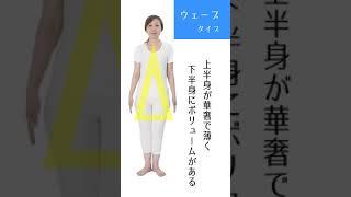 大和書房 2018年11月22日発売新刊 「着るだけできれいに見える服がある...