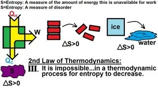 Physics - Thermodynamics: (4 of 14) Second Law of Thermodynamics (Entropy)