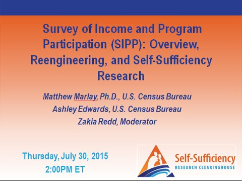 Survey of Income and Program Participation: Overview, Reengineering, and Self-Sufficiency Research