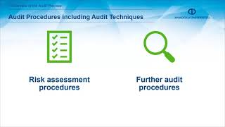 AUDITING - Chapter 3 Summary 2