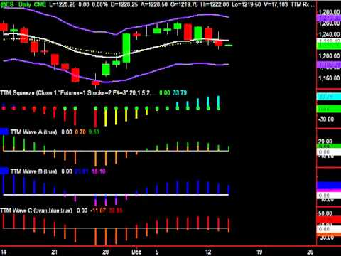 Marketscom Ttm Lrc Day Trade Strategy – Ferreteria VyC