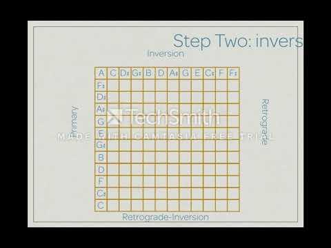 Post-Tonal Theory: How to Build a Matrix