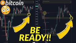 BREAKING! BITCOIN SHOWING SIGN OF REVERSAL!!! SELL & BUY EXACT LEVEL!!!