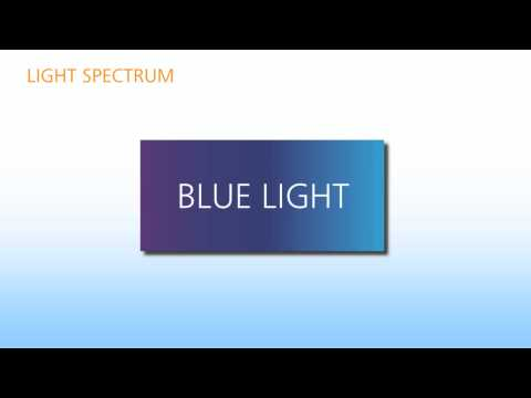 1fbb63f17 ZEISS DuraVision BlueProtect: Protecting your eyes from dangerous  blue-violet light - YouTube