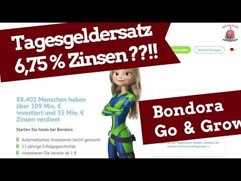 Tagesgeldersatz mit 6,75 % Zinsen ??!! - Bondora Go & Grow