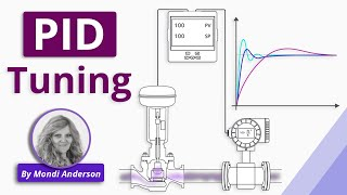 How to Tune a PID Controller