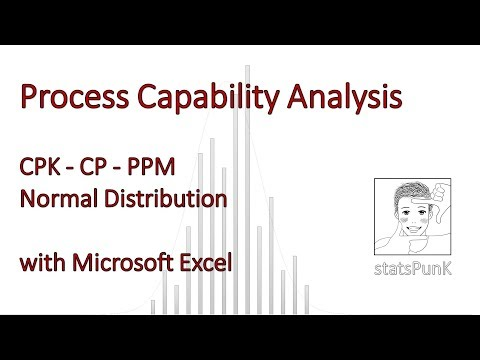 Process Capability - CPK - CP - PPM - Normal Distribution