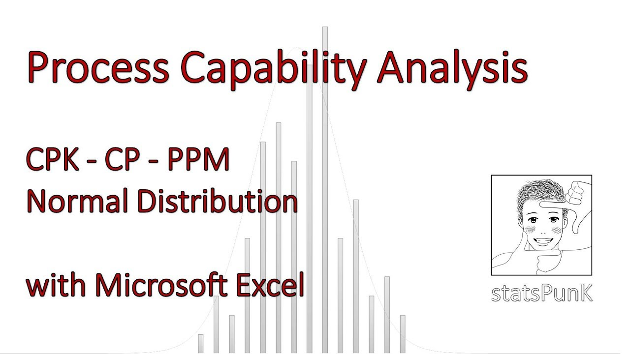 Process Capability - CPK - CP - PPM - Normal Distribution - Excel Demo