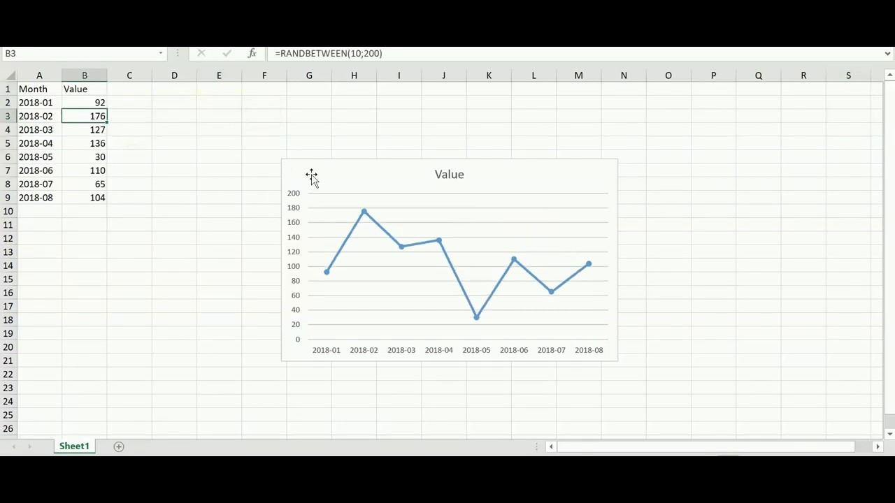Dynamic Charts in PowerPoint - Self-refreshing Charts using