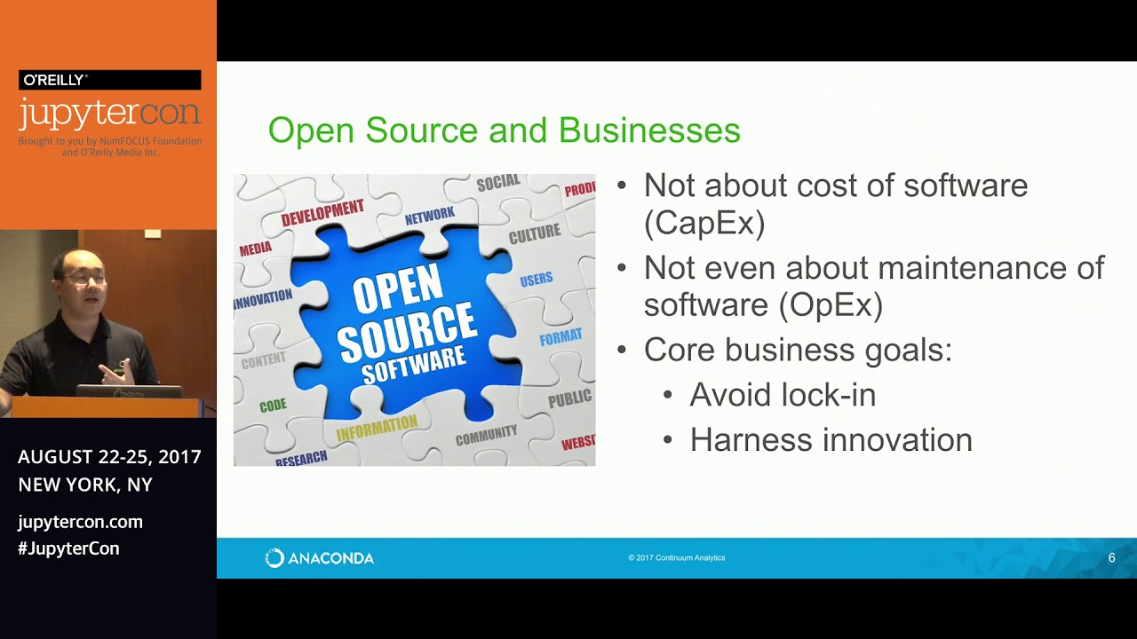 Image from Fueling Open Innovation in a Data-Centric World - Peter Wang (Anaconda)