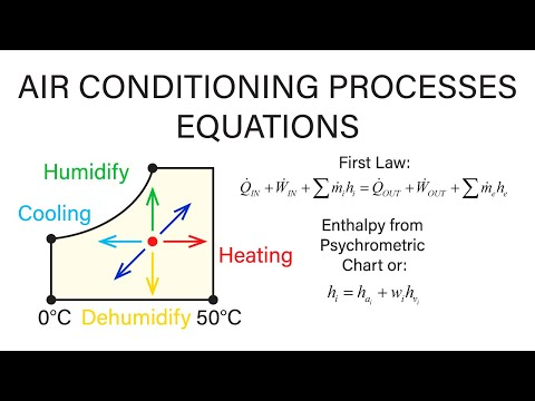 Mechanical Engineering Thermodynamics - Lec 29, pt 3 of 6:  Air-Conditioning Processes - Equations