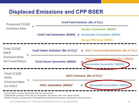 Emissions Displacement and the Clean Power Plan