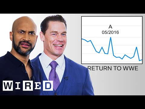 John Cena & Keegan-Michael Key Explore Their Impact on the Internet | WIRED