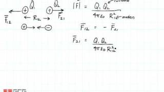 ECE3300 Lecture 2 1 Electric Fields